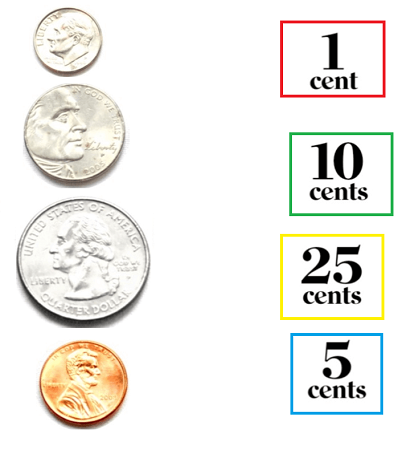 Counting Money Games for 2nd Grade Kids Online - Splash Math