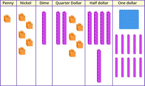 Counting Money Games for 3rd Grade Kids Online - Splash Math
