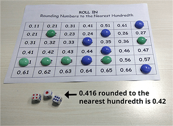 Rounding Numbers To The Nearest Hundredth