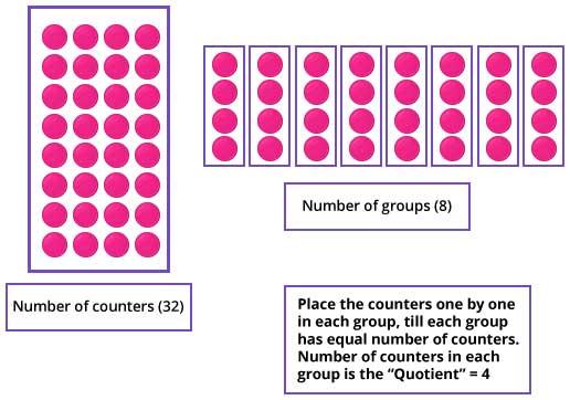 Division Games for Kids Online - Splash Math