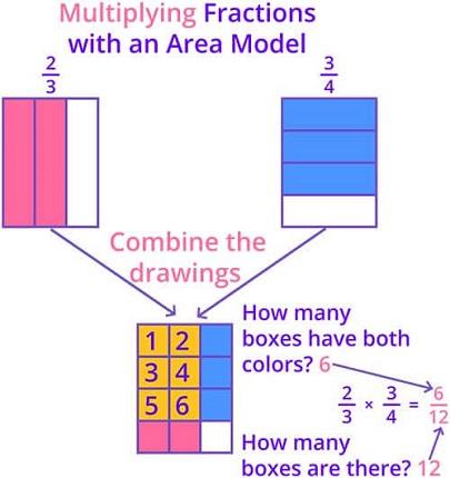 multiplying fractions games for kids online splash math. Black Bedroom Furniture Sets. Home Design Ideas