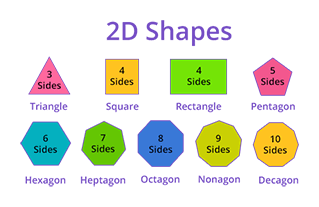All 2D Shapes