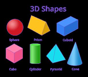 All 3D Shapes