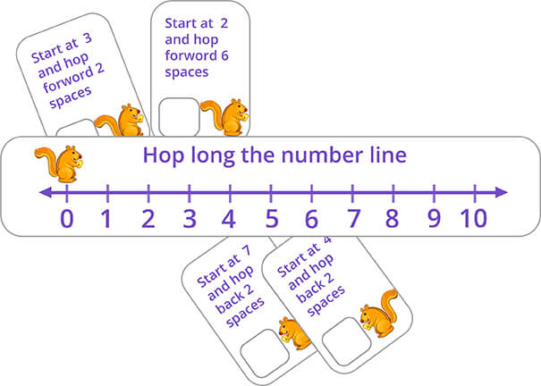 Subtraction Games For 1st Grade Kids Online Splash Math